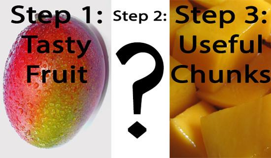 Mango-Process
