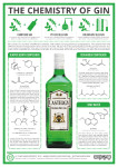 The-Chemistry-of-Gin-And-Tonic