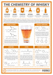 The-Chemistry-of-Whisky